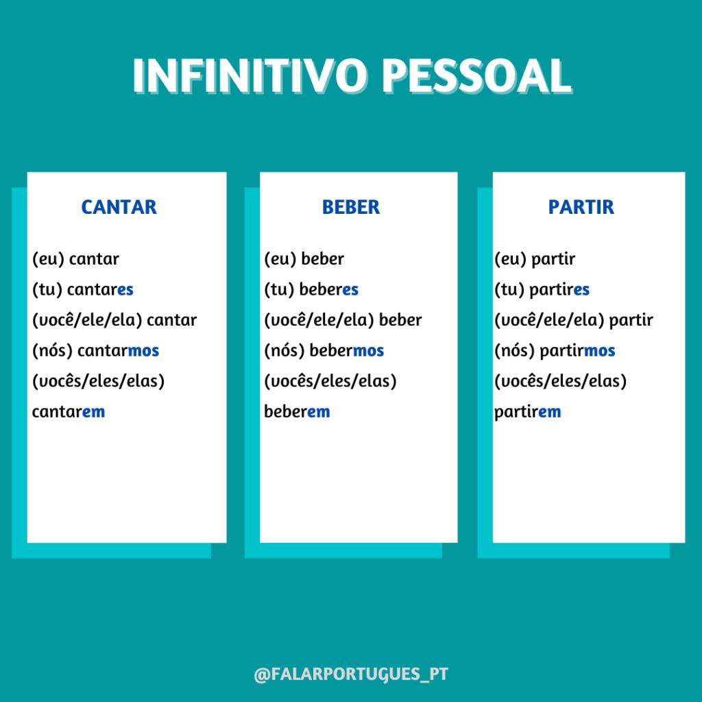 infinitivo pessoal em português